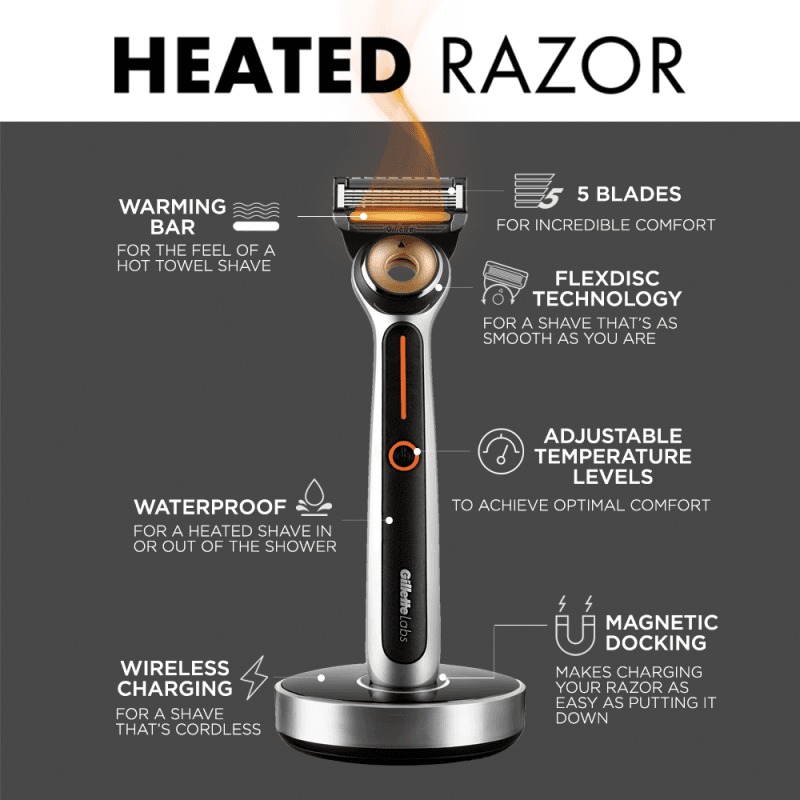 Heated Razor from The Art of Shaving
